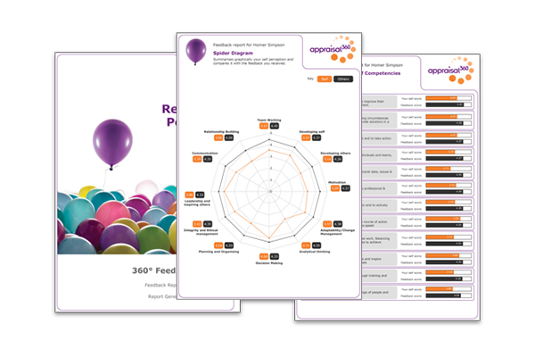 360 degree feedback - online, fast, simple