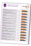 360 degree feedback report - summary of competencies